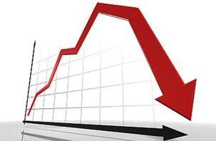 میزان رشد اقتصادی سال 97 به تفکیک اعلام شد / بخش صنعت 12 درصد و بخش نفت 25 درصد کاهش رشد داشته است