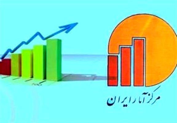 روند معکوس رشد استخراج نفت و گاز در سال ۹۷ + جدول