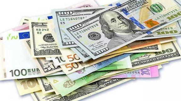نرخ دلار مقابل بیشتر ارزها کاهش پیدا کرد