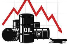 قیمت نفت برای سومین روز متوالی کاهشی شد