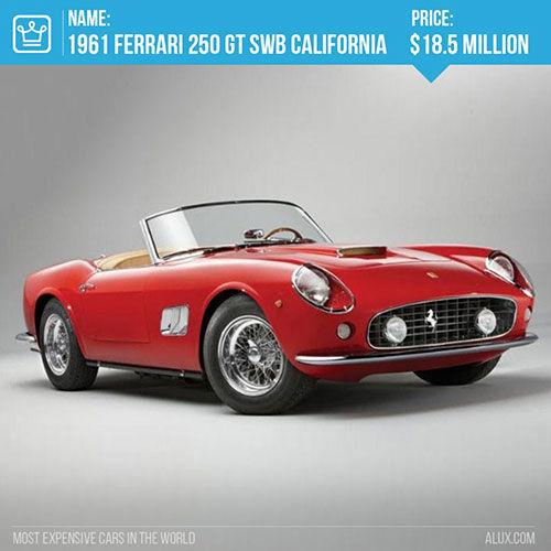 گرانترین خودروهای آنتیک دنیا+ عکس