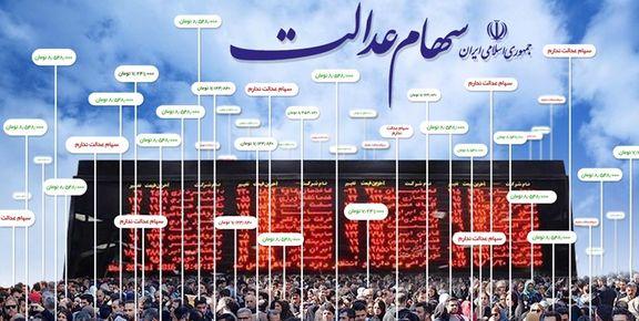 پذیرش تمامی شرکتهای سرمایهگذاری استانی سهام عدالت تا ۲۰ اسفند در بورس