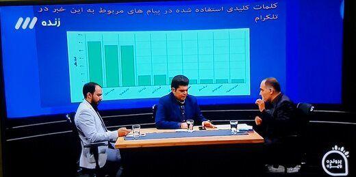 بررسی ماجرای سحر خدایاری و حاشیه های خبری آن در ویژهبرنامه شبکه سه