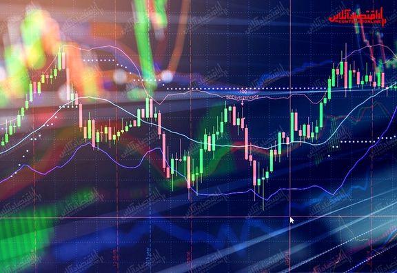 گروه فلزات اساسی بیشترین ارزش معاملات بازار را کسب کرد